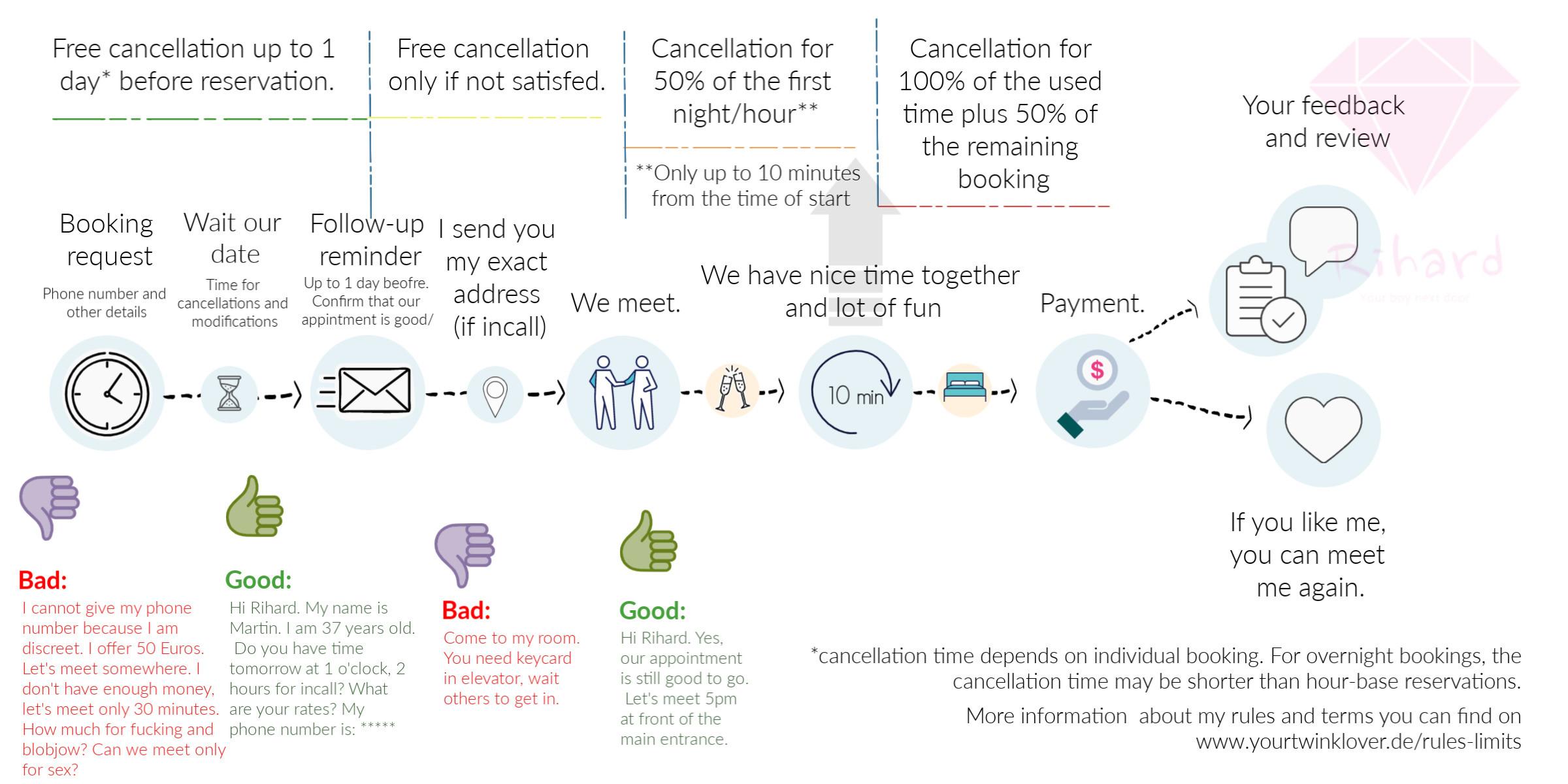 Reservation Timeline Rihard